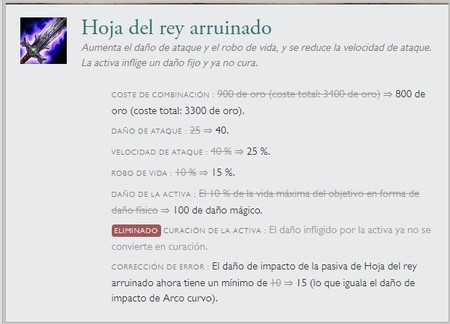 Hoja Del Rey