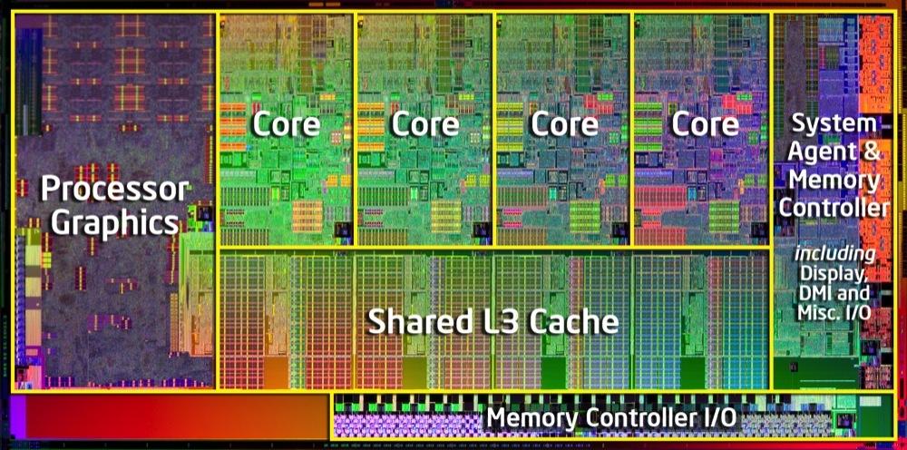 Foto de Intel Core i3, i5 e i7 2nd Gen, presentación (17/36)