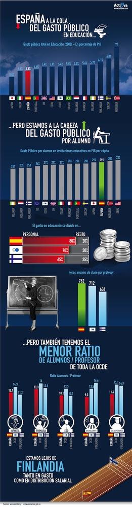 Profesores: los que más ganan, más trabajan y menos alumnos tienen de la OCDE (infografía)