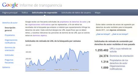 Informe de Transparencia Google, o quién espolea a Google para que retire contenidos