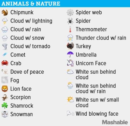 2 Animals And Nature