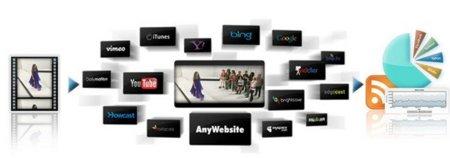 TubeMogul OneLoad, agiliza las subidas de tus vídeos a la Web