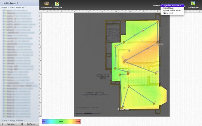NetSpot, configurando los parámetros de visualización