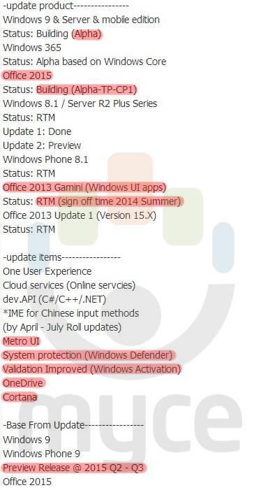 Información sobre Windows 9, Windows Phone 9 y Office Modern UI