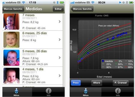 NormalChild, una aplicación para llevar el control del crecimiento del niño