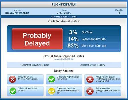"""FlightCaster, la web que """"predice"""" la demora de los vuelos"""