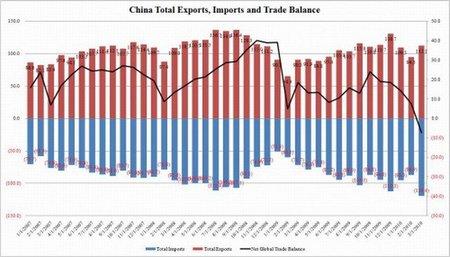 """China prepara """"operación de rescate"""" para Europa"""