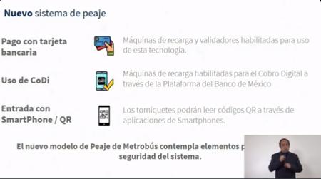 Metrobus Cdmx Pago Tarjeta Codi Smartphone Smartwatch