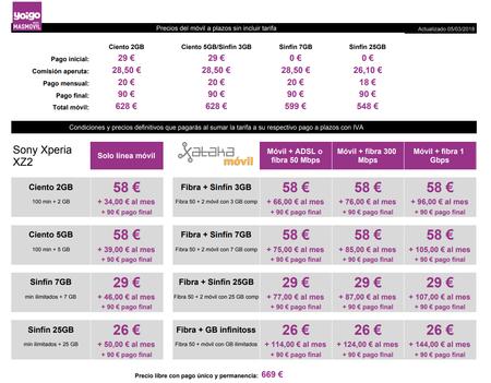 Precios Sony Xperia Xz2 Con Tarifas Yoigo