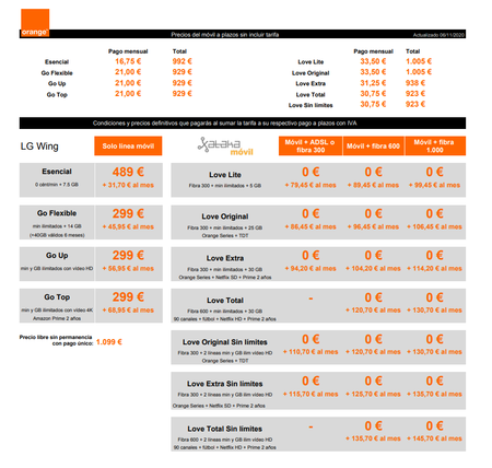 Precios Lg Wing A Plazos Con Tarifas Orange