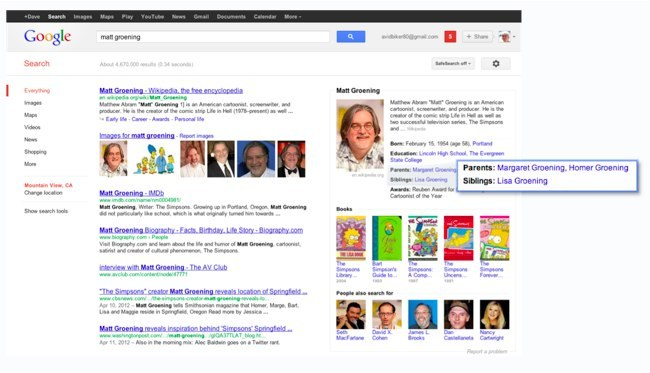 Matt Groening en Knowledge Graph