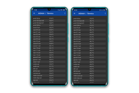 Xiaomi Mi Note 10 Temperatura