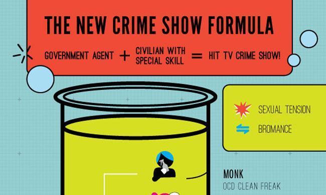 formulacriminal