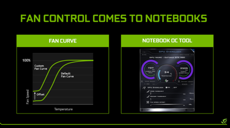 Nvidia Geforce Gtx 980 Notebook Fan Control