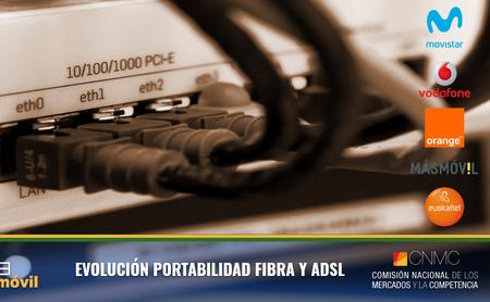 Movistar arrebató a MásMóvil el primer puesto en ganancia neta de líneas de fibra en agosto