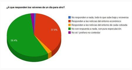 Grafico 2 Bolsa