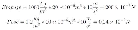 Formulas fuerza de empuje y peso en el agua