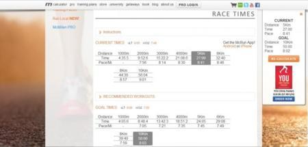 McMillan-Race-times