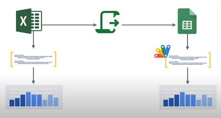 Google Docs Office