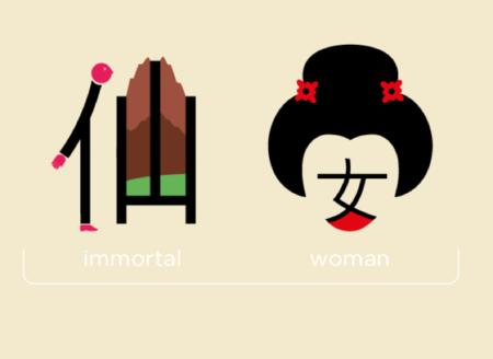 Si quieres aprender chino, las ilustraciones de Chineasy te lo ponen un poco más fácil