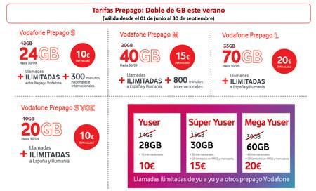 Vodafone Verano 2021