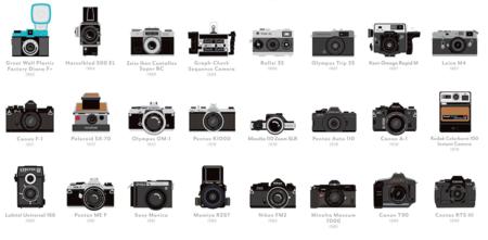 Las 100 cámaras fotográficas más importantes de la historia ya pueden decorar una de tus paredes
