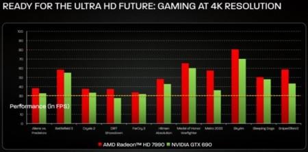 AMD 7990