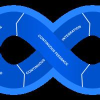 El ciclo de DevOps, una guía para iniciarse en las fases que lo componen