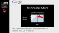 Así se las apaña Google para gestionar 40.000 Macs