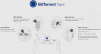 BitTorrent Sync Beta, ahora con control de versiones y app para Android
