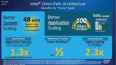 Intel Xeonphi Knights Hill Omnipath