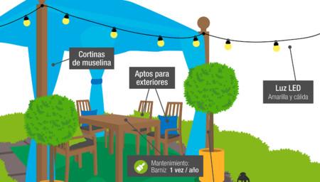 Infografía: un jardín perfecto paso a paso