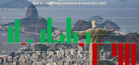 Brasil se enfrenta a su peor y más larga recesión en 115 años