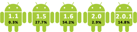 android-percentages_thumb.png