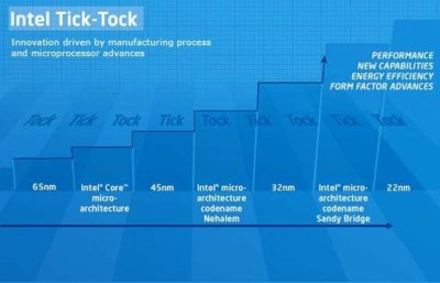 Un poquito de espera para los Intel en 22 nanómetros