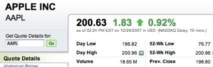 Santa Claus visita a Steve Jobs: Las acciones de Apple superan los 200 dólares