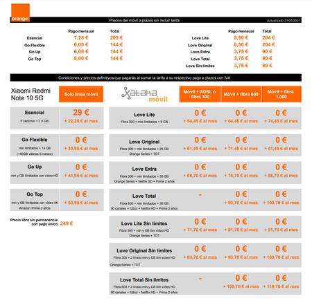 Precios Xiaomi Redmi Note 10 5g A Plazos Con Tarifas Orange
