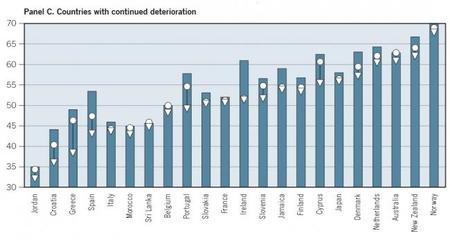 La OIT analiza el estado del trabajo a nivel mundial