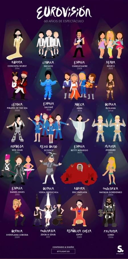 Estilismos Eurovision