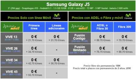 Precios Samsung Galaxy J5 Con Tarifas Movistar