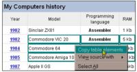 Table2Clipboard, copiando tablas de páginas web