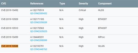 QualPwn, así es la vulnerabilidad de Snapdragon que se corrige con