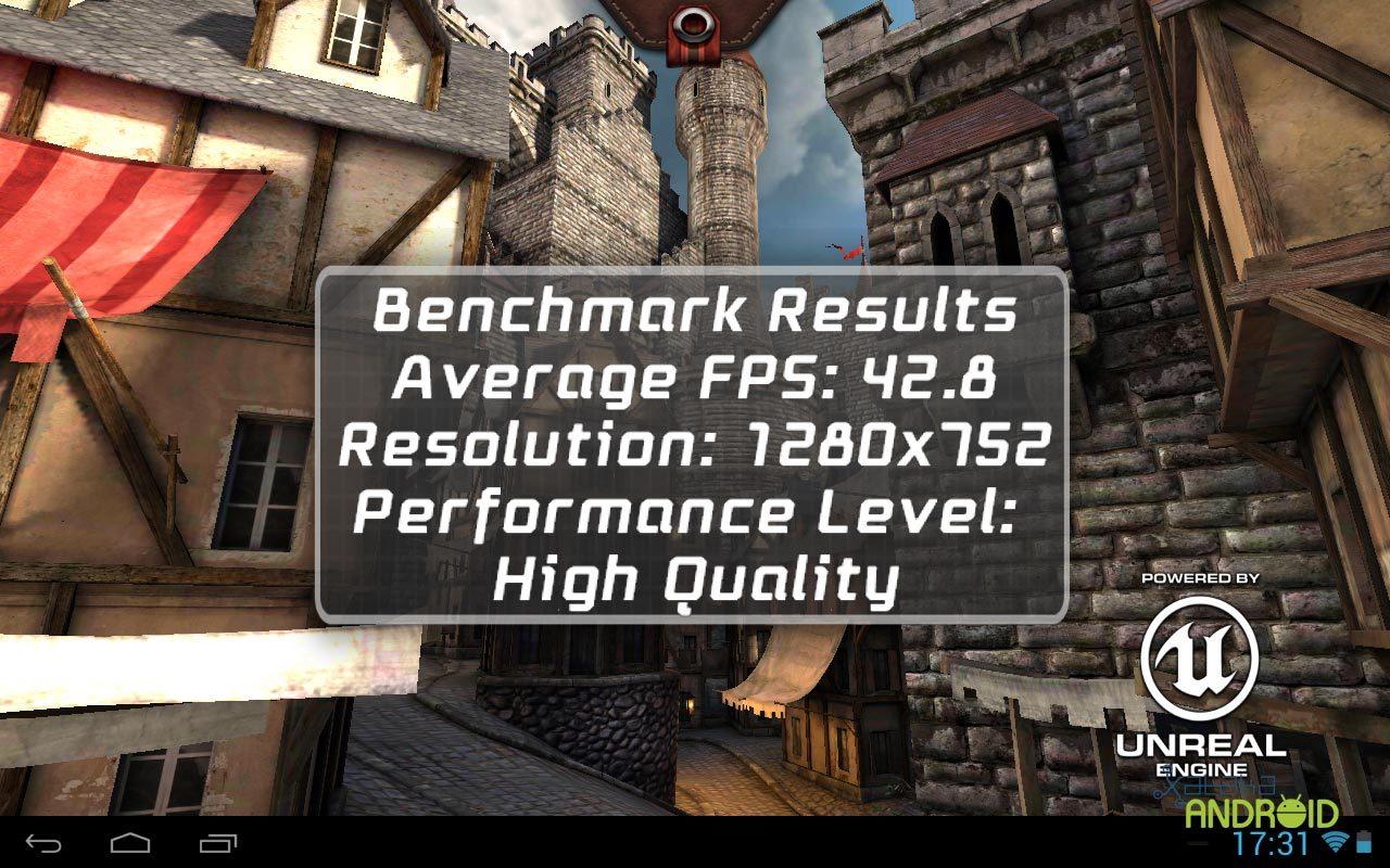 Foto de 3Q Qoo RC1301C, benchmarks (5/12)