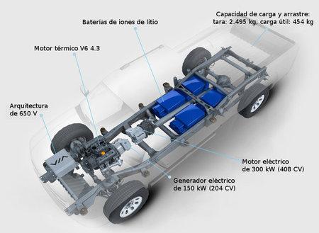 Via Motors V-Trux