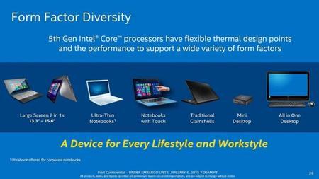 Intel Broadwell U Pcs Factor Forma 1