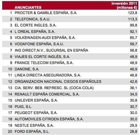 inversion-publicidad-2011-espana.jpg