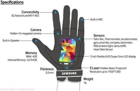Samsung Fingers Especificaciones