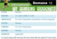Entrenamiento para maratón (principiantes): semana 11, FIN