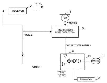 Noise Free afirma que Apple le robó su tecnología de cancelación de ruido