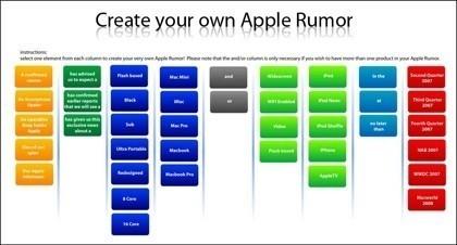 Creador automático de rumores Apple